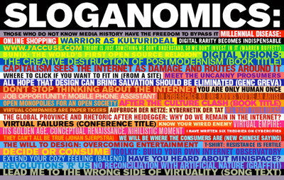 Sloganomics page from Catalogue of Strategies, 2001
